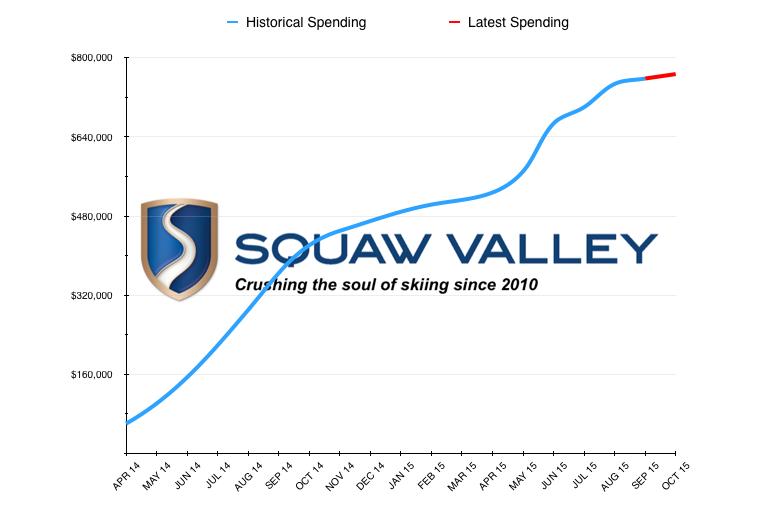 spending1115